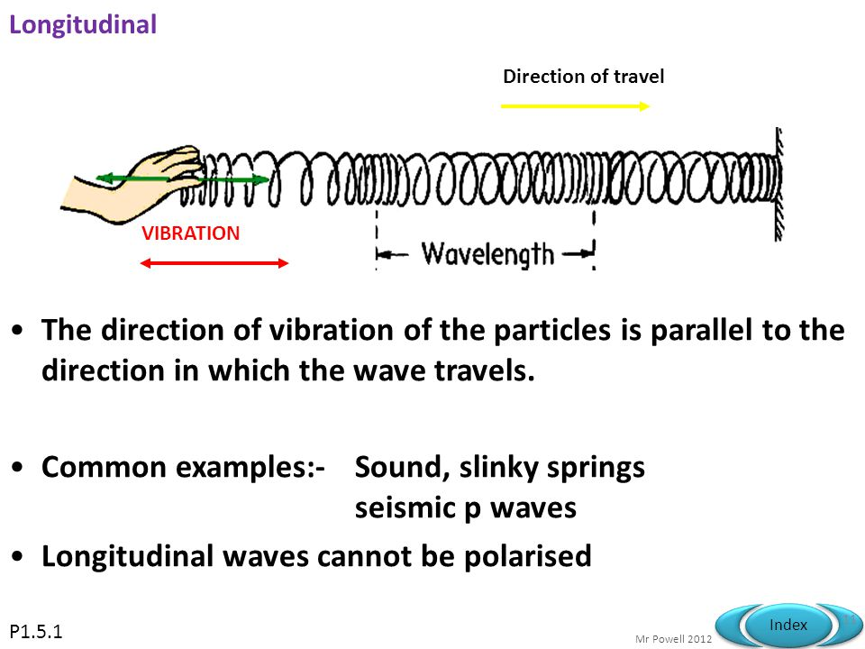 Mr Powell 2012 Index Longitudinal Waves Using a slinky you can try this out. In fact we are modelling how the air molecules compress and expand when w
