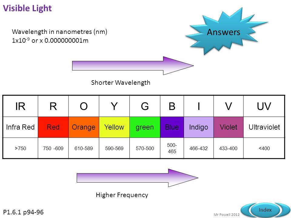 Mr Powell 2012 Index Visible Light OYV Infra RedUltraviolet >750750 -609610-589 500- 465 466-432433-400<400 Wavelength in nanometres (nm) 1x10 -9 or x