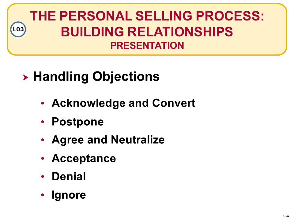 THE PERSONAL SELLING PROCESS: BUILDING RELATIONSHIPS PRESENTATION Handling Objections Acknowledge and Convert Postpone Agree and Neutralize Acceptance
