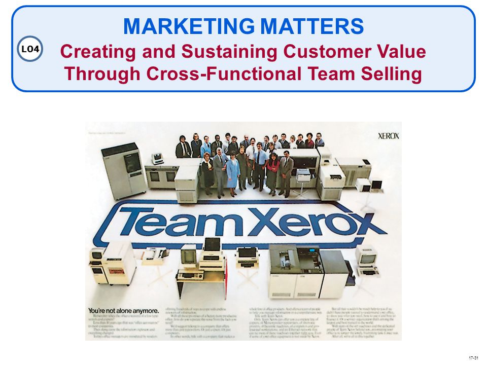 MARKETING MATTERS Creating and Sustaining Customer Value Through Cross-Functional Team Selling LO4 17-31