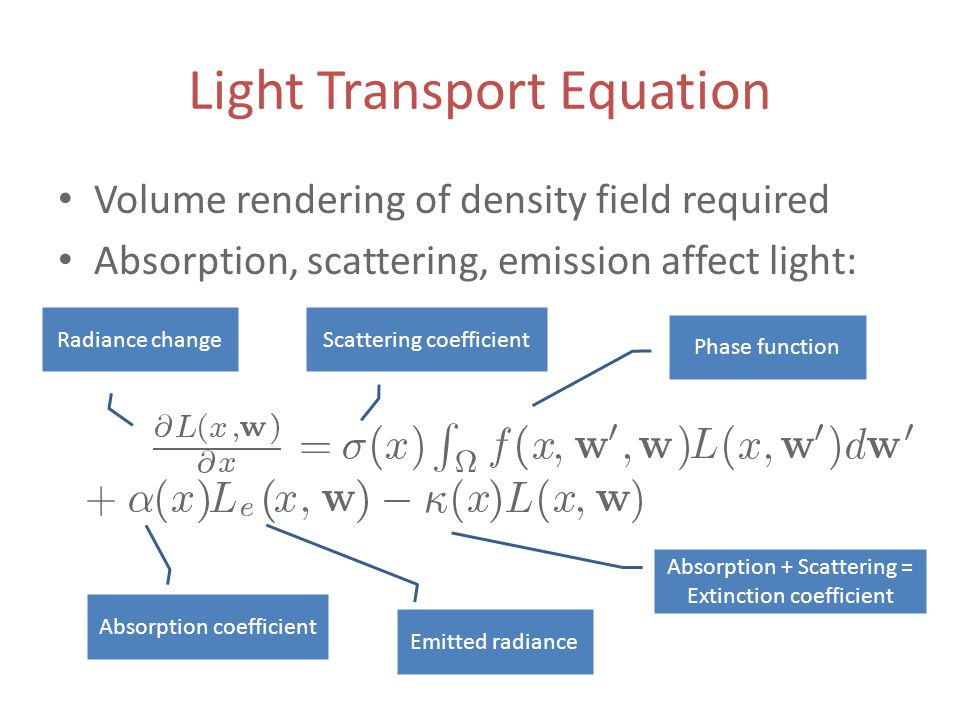 Light Transport Equation Volume rendering of density field required Absorption, scattering, emission affect light: Emitted radiance Absorption + Scattering = Extinction coefficient Radiance change Phase function Scattering coefficient Absorption coefficient