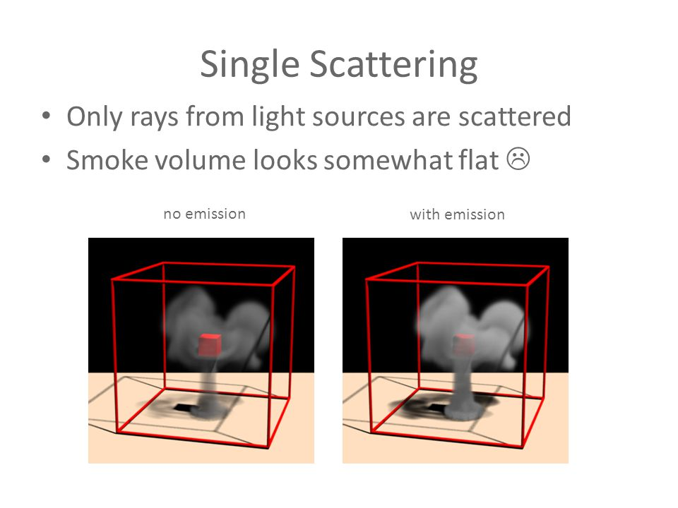 Single Scattering Only rays from light sources are scattered Smoke volume looks somewhat flat with emission no emission