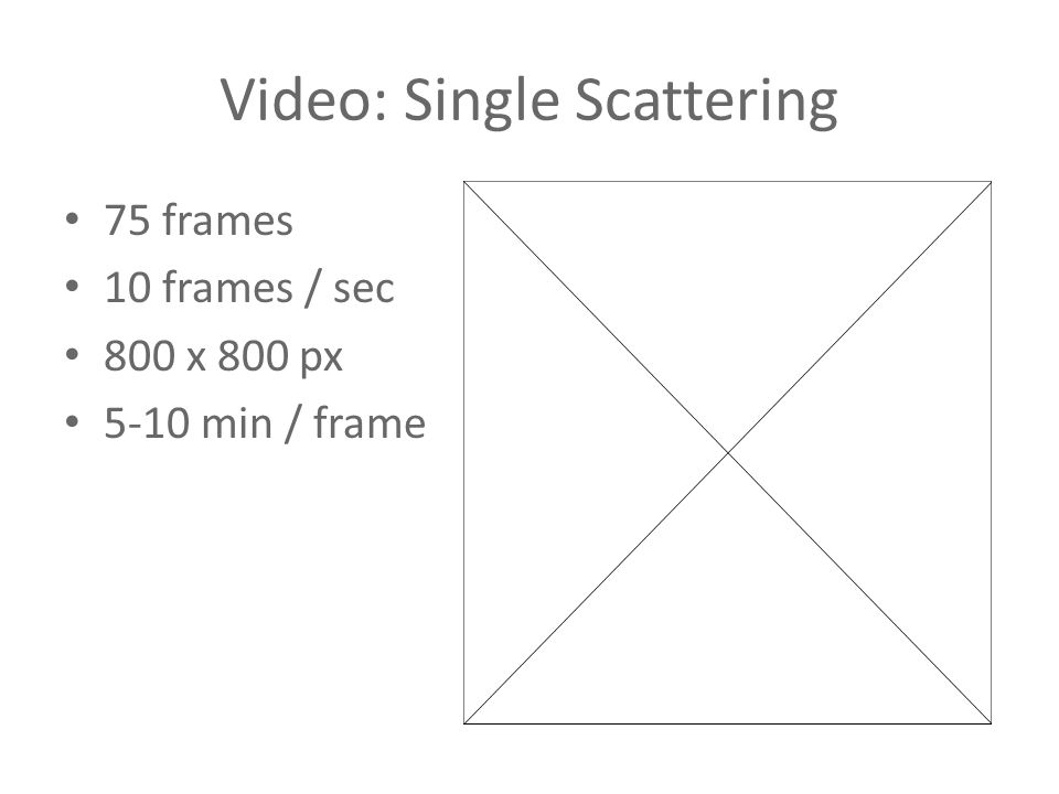 Video: Single Scattering 75 frames 10 frames / sec 800 x 800 px 5-10 min / frame