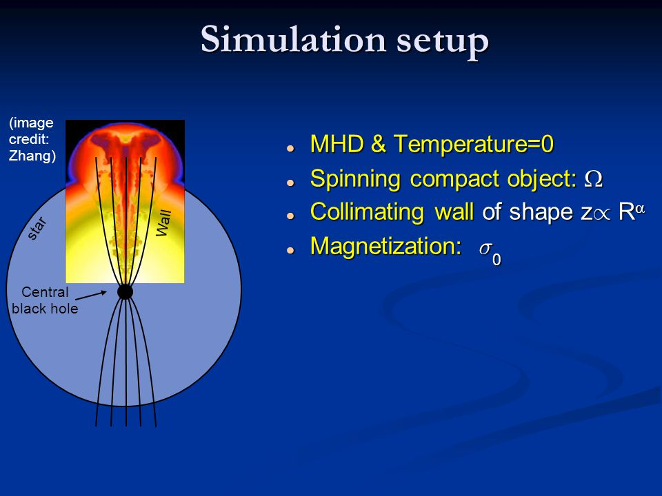 Simulation setup Simulation setup MHD & Temperature=0 MHD & Temperature=0 Spinning compact object: Spinning compact object: Collimating wall of shape z / R Collimating wall of shape z / R Magnetization: ¾ 0 Magnetization: ¾ 0 Central black hole Wall star (image credit: Zhang)