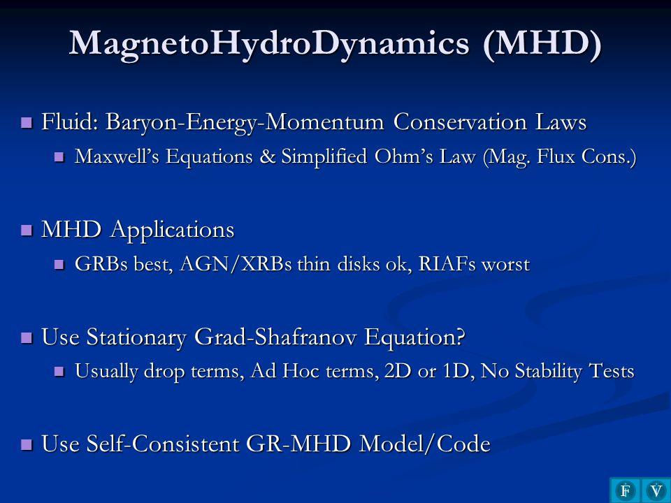 MagnetoHydroDynamics (MHD) Fluid: Baryon-Energy-Momentum Conservation Laws Fluid: Baryon-Energy-Momentum Conservation Laws Maxwells Equations & Simplified Ohms Law (Mag.
