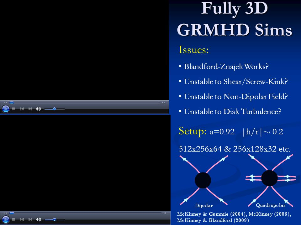Fully 3D GRMHD Sims McKinney & Gammie (2004), McKinney (2006), McKinney & Blandford (2009) Dipolar Quadrupolar Issues: Blandford-Znajek Works.