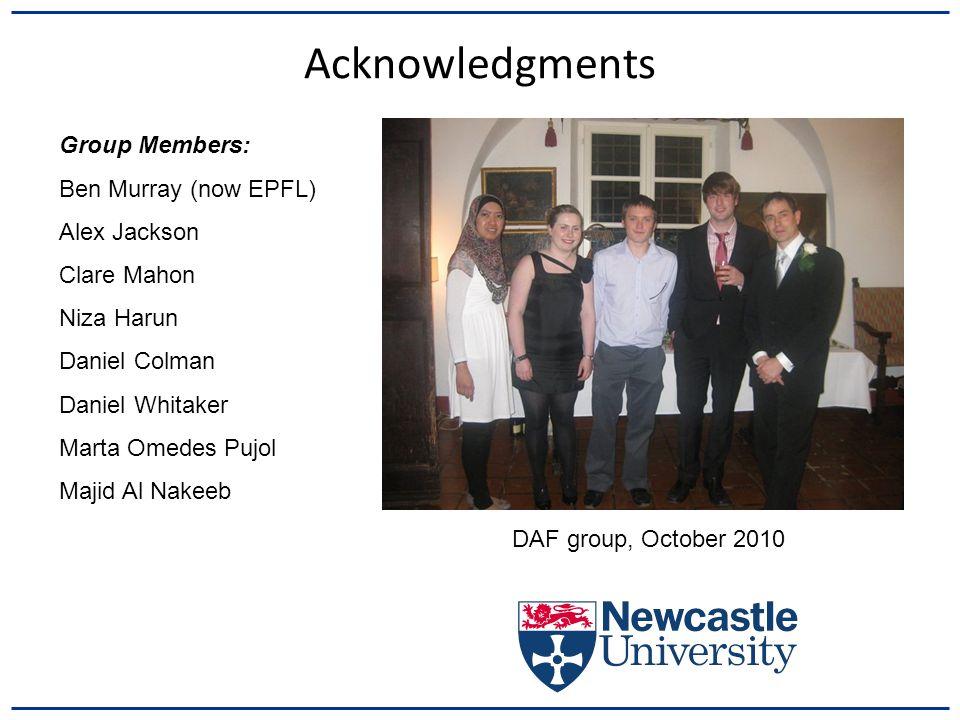 Acknowledgments Group Members: Ben Murray (now EPFL) Alex Jackson Clare Mahon Niza Harun Daniel Colman Daniel Whitaker Marta Omedes Pujol Majid Al Nakeeb DAF group, October 2010