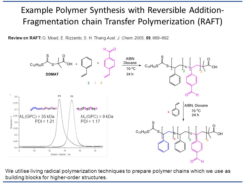 Example Polymer Synthesis with Reversible Addition- Fragmentation chain Transfer Polymerization (RAFT) Review on RAFT: G. Moad, E. Rizzardo, S. H. Tha