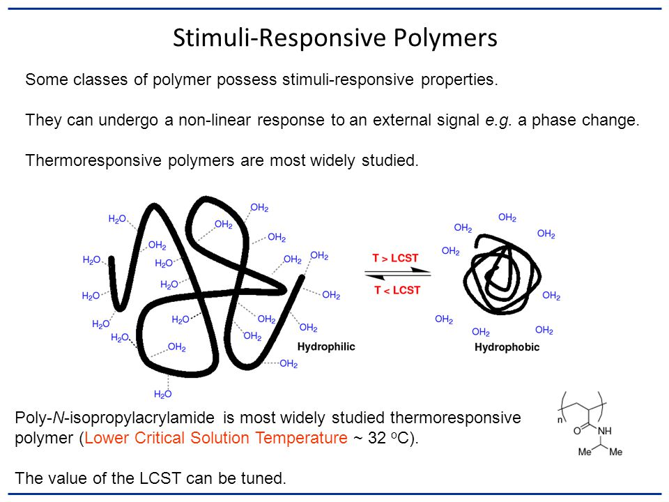 Stimuli-Responsive Polymers Poly-N-isopropylacrylamide is most widely studied thermoresponsive polymer (Lower Critical Solution Temperature ~ 32 o C).