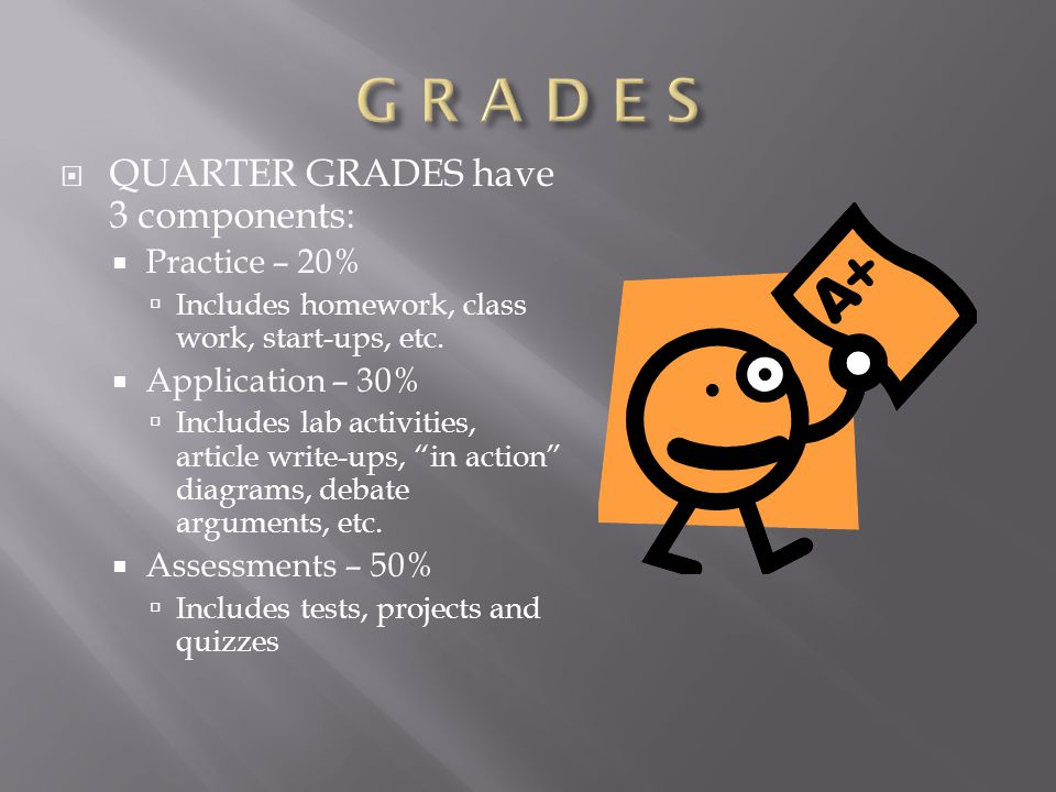 QUARTER GRADES have 3 components: Practice – 20% Includes homework, class work, start-ups, etc.