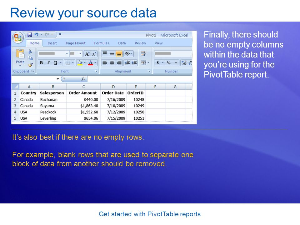 Get started with PivotTable reports Review your source data Finally, there should be no empty columns within the data that youre using for the PivotTable report.