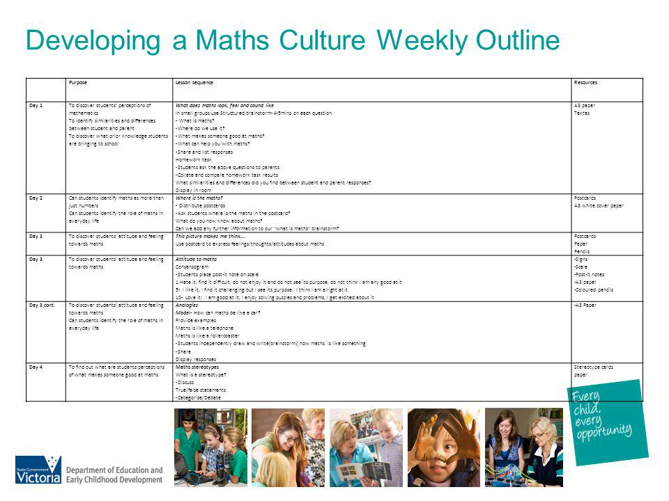 Developing a Maths Culture Weekly Outline PurposeLesson sequenceResources Day 1 To discover students perceptions of mathematics To identify similariti