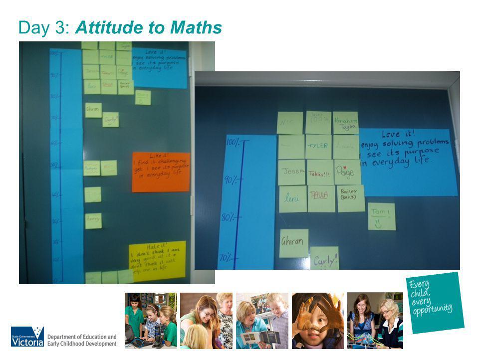 Day 3: Attitude to Maths