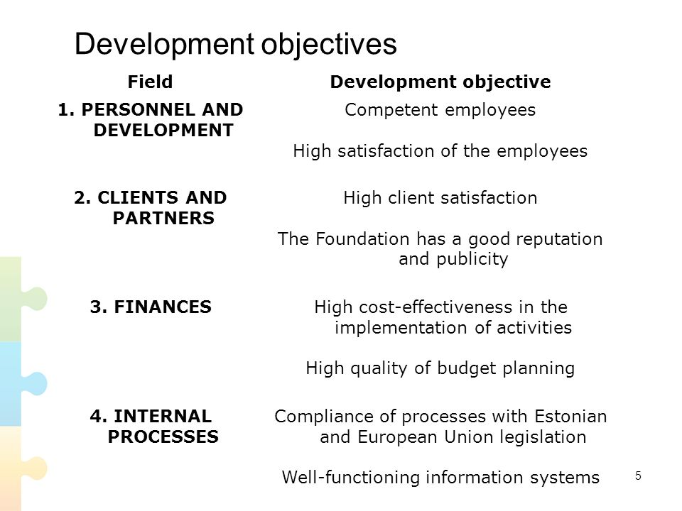 5 Development objectives FieldDevelopment objective 1.