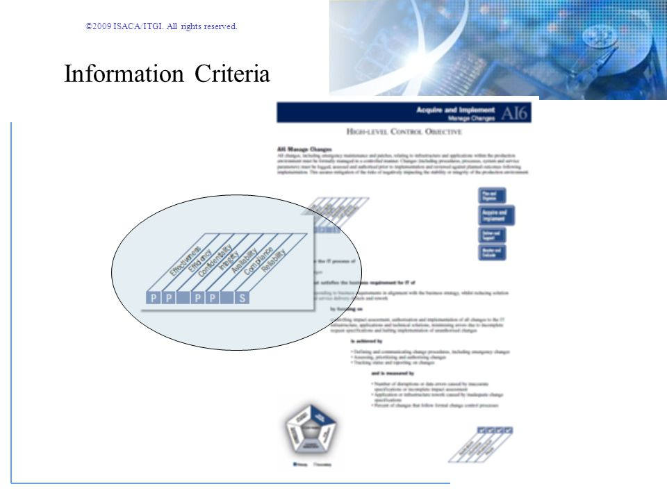 ©2009 ISACA/ITGI. All rights reserved. The Waterfall of Control c