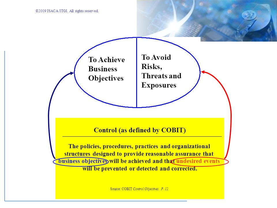 ©2009 ISACA/ITGI. All rights reserved. Control (as defined by C OBI T ) The policies, procedures, practices and organizational structures designed to