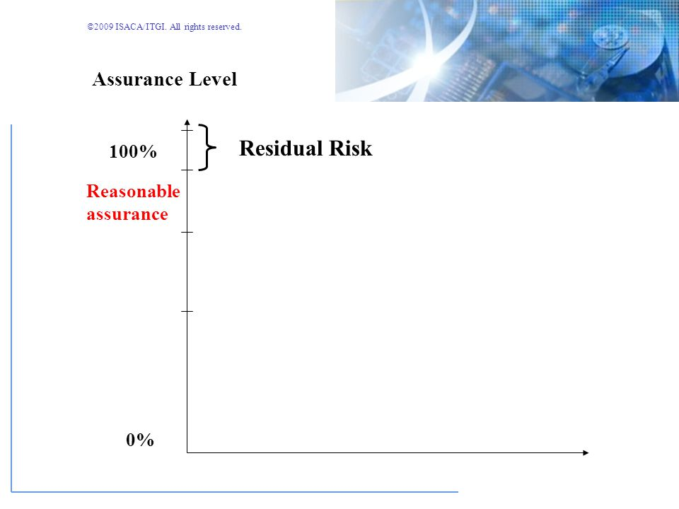 ©2009 ISACA/ITGI. All rights reserved. To understand internal control and what what mean by reasonable assurance, one needs to understand risk What is