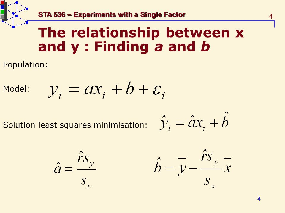 4 STA 536 – Experiments with a Single Factor The relationship between x and y : Finding a and b Population: Model: Solution least squares minimisation: 4