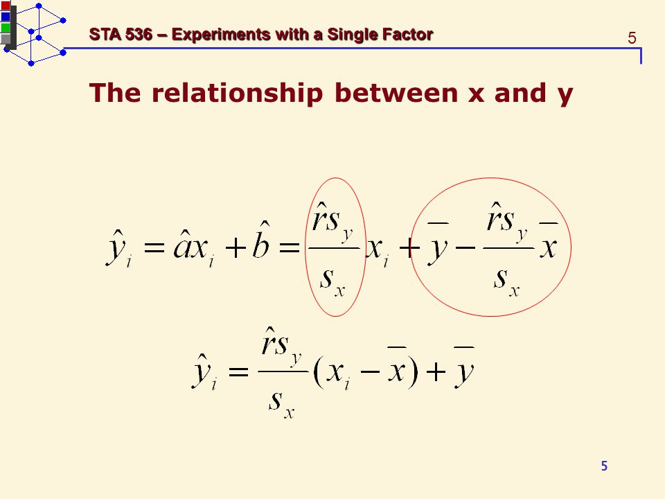 5 STA 536 – Experiments with a Single Factor The relationship between x and y 5