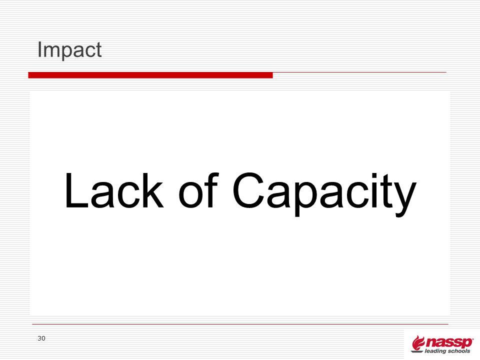 Impact Lack of Capacity 30