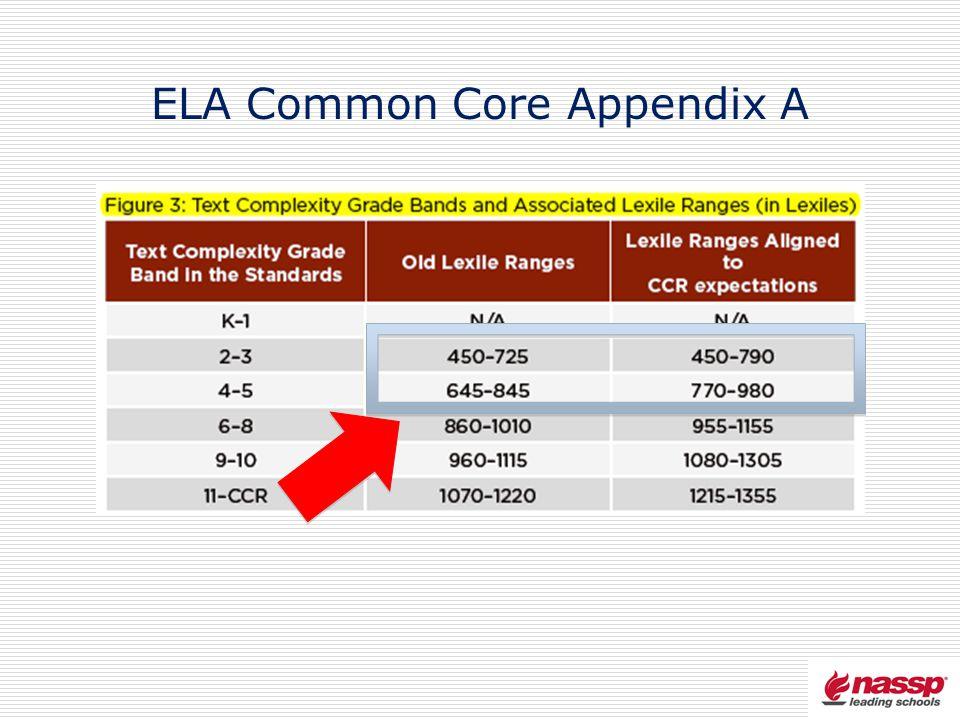 ELA Common Core Appendix A