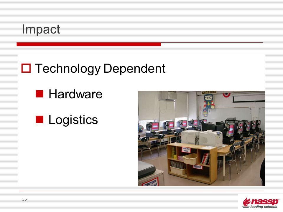 Impact Technology Dependent Hardware Logistics 55