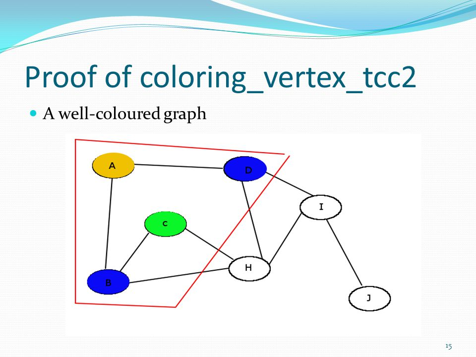 Proof of coloring_vertex_tcc2 A well-coloured graph 15