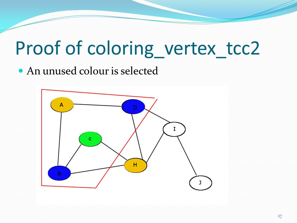 Proof of coloring_vertex_tcc2 An unused colour is selected 17