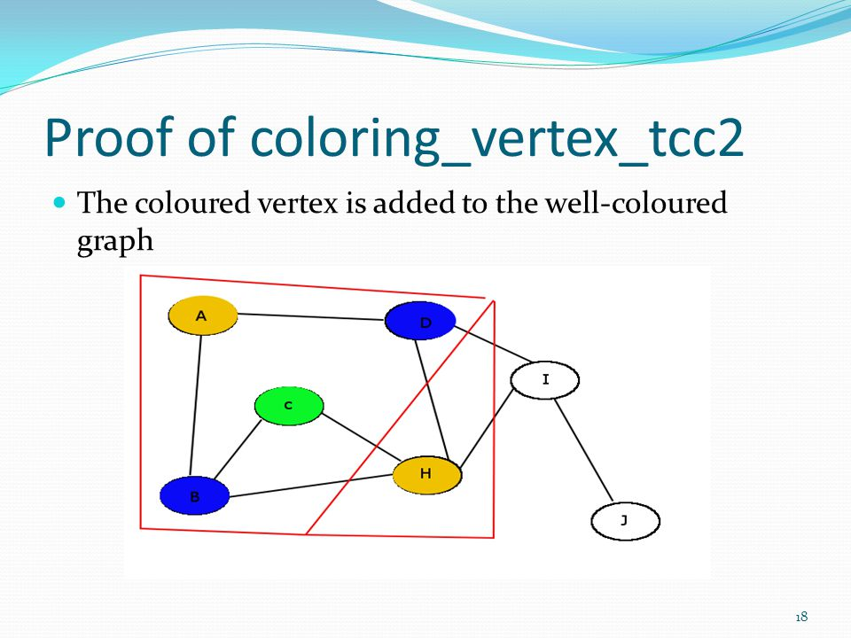 Proof of coloring_vertex_tcc2 The coloured vertex is added to the well-coloured graph 18
