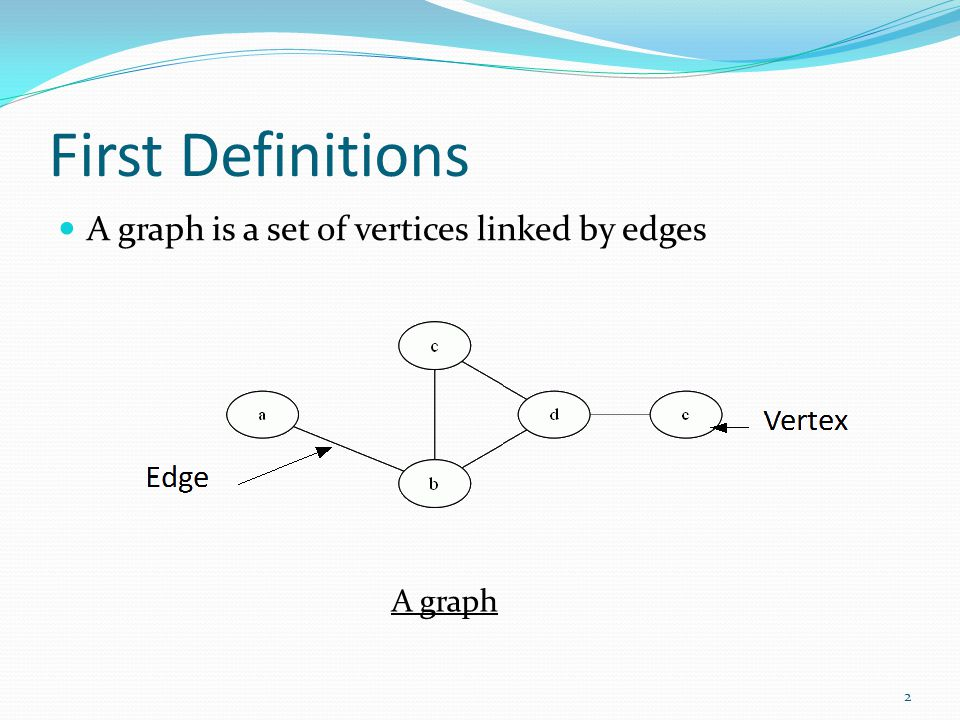 First Definitions A graph is a set of vertices linked by edges A graph 2