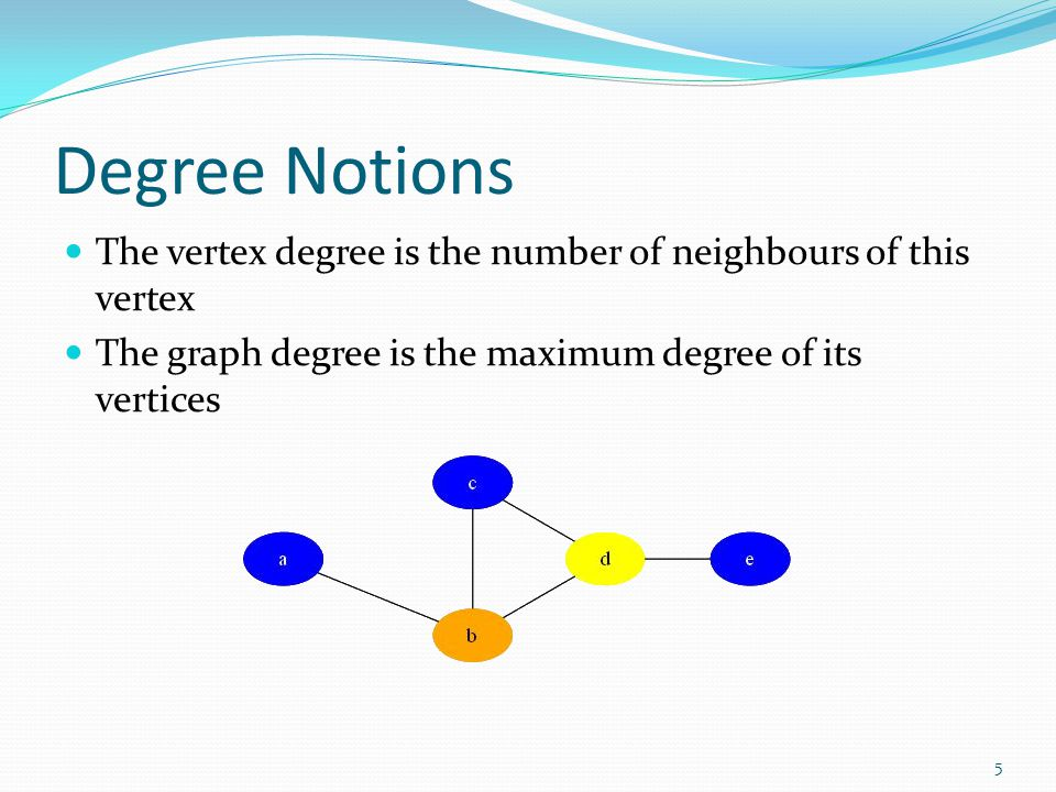 Degree Notions The vertex degree is the number of neighbours of this vertex The graph degree is the maximum degree of its vertices 5