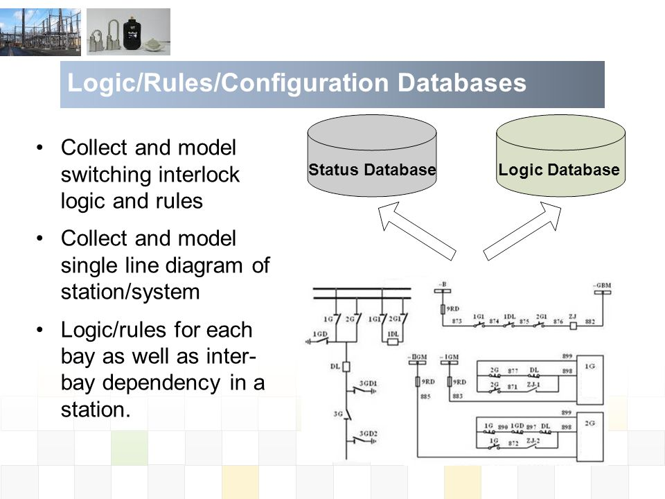 Logic/Rules/Configuration Databases Collect and model switching interlock logic and rules Collect and model single line diagram of station/system Logic/rules for each bay as well as inter- bay dependency in a station.