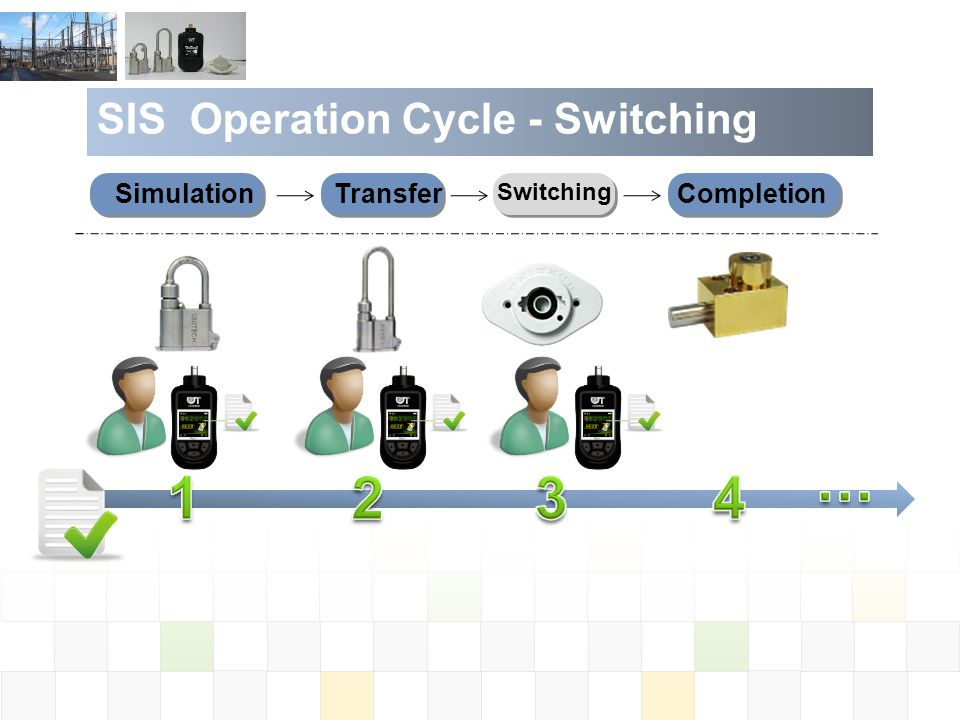 SIS Operation Cycle - Switching SimulationTransferCompletion Switching