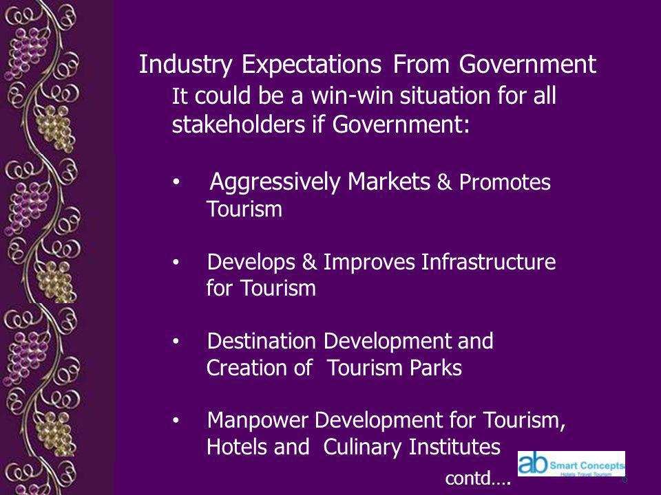 6 Industry Expectations From Government It could be a win-win situation for all stakeholders if Government: Aggressively Markets & Promotes Tourism Develops & Improves Infrastructure for Tourism Destination Development and Creation of Tourism Parks Manpower Development for Tourism, Hotels and Culinary Institutes contd….