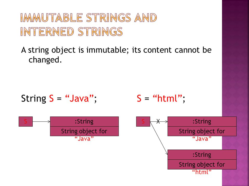 A string object is immutable; its content cannot be changed. String object for Java :StringS String object for Java :StringS String object for html :S