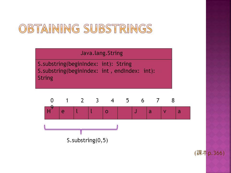 Java.lang.String S.substring(beginIndex: int): String S.substring(beginIndex: int, endIndex: int): String HelloJava 0 1 2 3 4 5 6 7 8 9 S.substring(0,5) ( p.366)