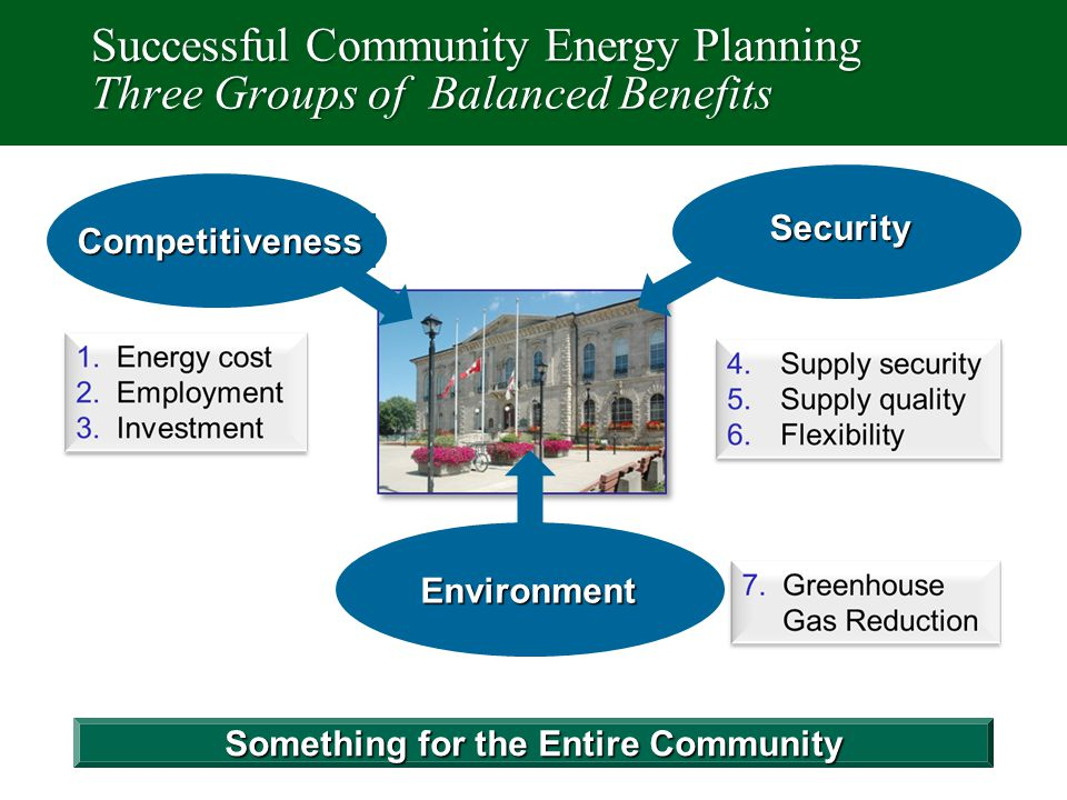 Successful Community Energy Planning Three Groups of Balanced Benefits Something for the Entire Community Competitiveness Security Environment