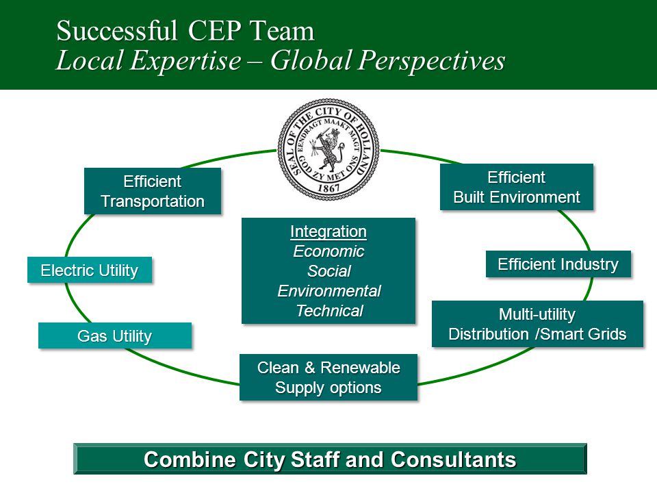 Successful CEP Team Local Expertise – Global Perspectives Efficient Built Environment Efficient Efficient Transportation Multi-utility Distribution /Smart Grids Multi-utility IntegrationEconomicSocialEnvironmentalTechnicalIntegrationEconomicSocialEnvironmentalTechnical Electric Utility Clean & Renewable Supply options Clean & Renewable Supply options Gas Utility Efficient Industry Combine City Staff and Consultants