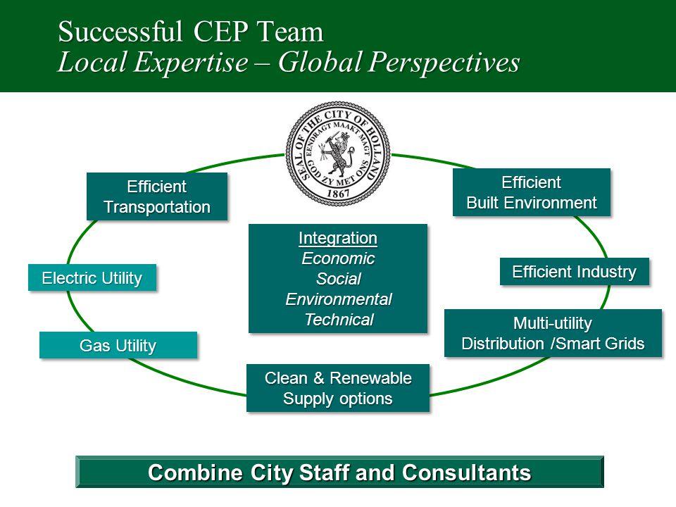 Successful CEP Team Local Expertise – Global Perspectives Efficient Built Environment Efficient Efficient Transportation Multi-utility Distribution /S