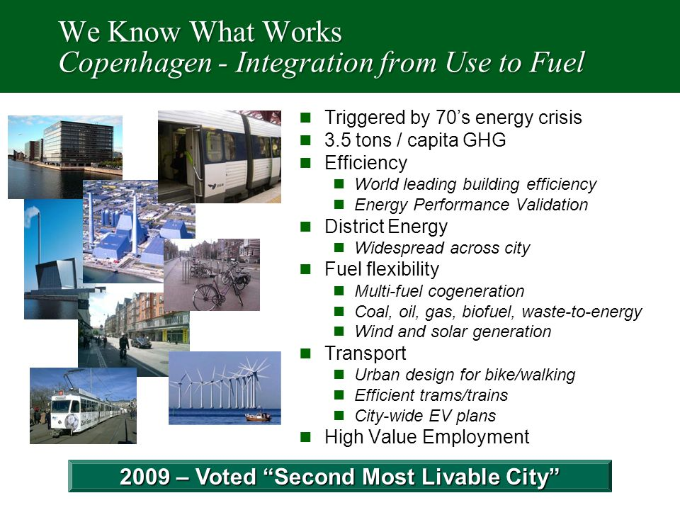 We Know What Works Copenhagen - Integration from Use to Fuel Triggered by 70s energy crisis 3.5 tons / capita GHG Efficiency World leading building efficiency Energy Performance Validation District Energy Widespread across city Fuel flexibility Multi-fuel cogeneration Coal, oil, gas, biofuel, waste-to-energy Wind and solar generation Transport Urban design for bike/walking Efficient trams/trains City-wide EV plans High Value Employment 2009 – Voted Second Most Livable City