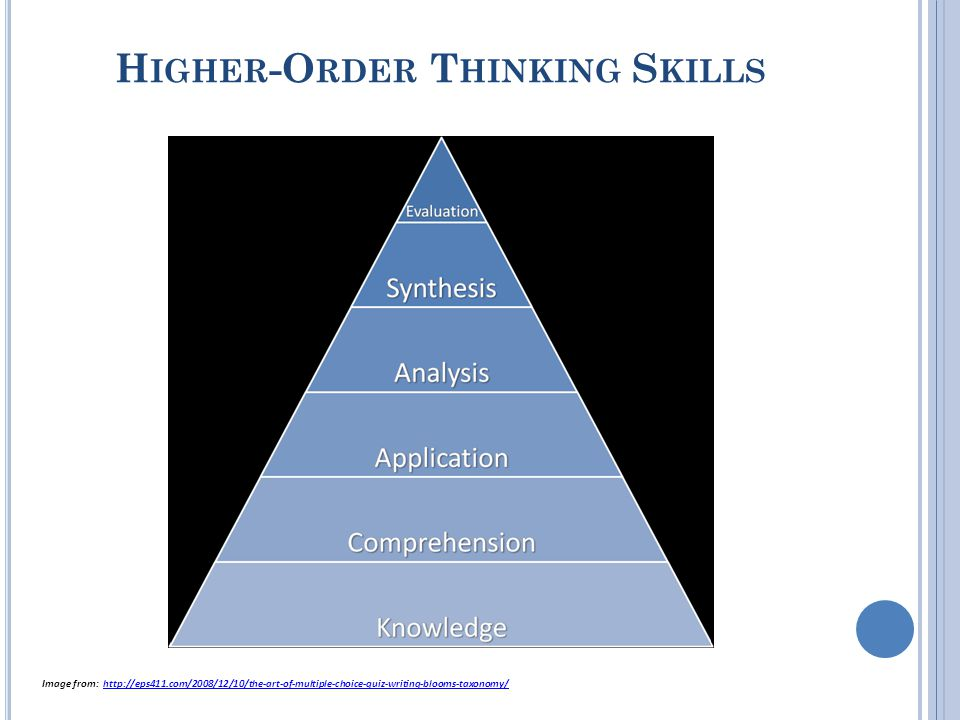 H IGHER -O RDER T HINKING S KILLS Image from: http://eps411.com/2008/12/10/the-art-of-multiple-choice-quiz-writing-blooms-taxonomy/http://eps411.com/2008/12/10/the-art-of-multiple-choice-quiz-writing-blooms-taxonomy/