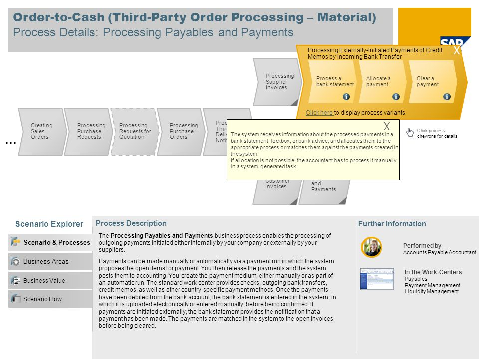 Order-to-Cash (Third-Party Order Processing – Material) Process Details: Processing Payables and Payments Scenario Explorer Further Information Proces