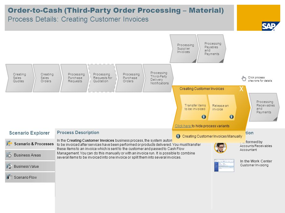 Order-to-Cash (Third-Party Order Processing – Material) Process Details: Creating Customer Invoices Scenario Explorer Process Description Creating Sal