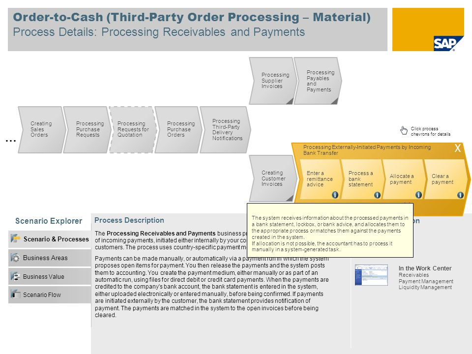 Order-to-Cash (Third-Party Order Processing – Material) Process Details: Processing Receivables and Payments Scenario Explorer Further Information Pro