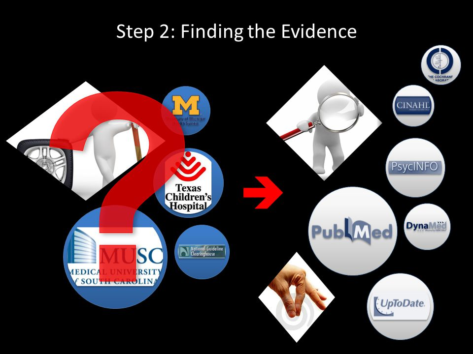 Step 2: Finding the Evidence
