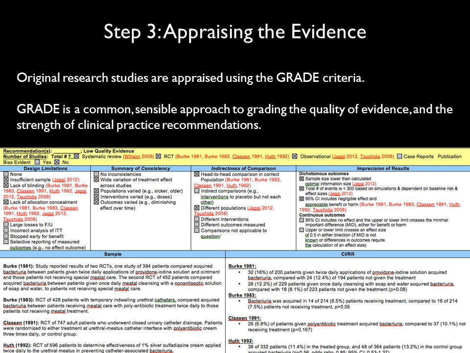 Step 3: Appraising the Evidence Original research studies are appraised using the GRADE criteria.