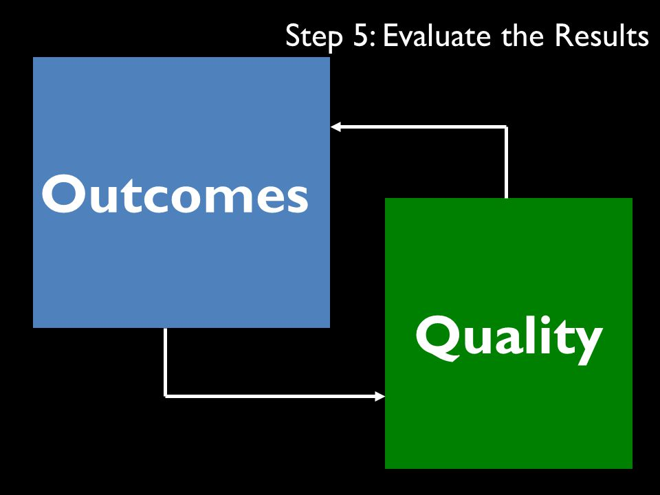 Outcomes Quality Step 5: Evaluate the Results