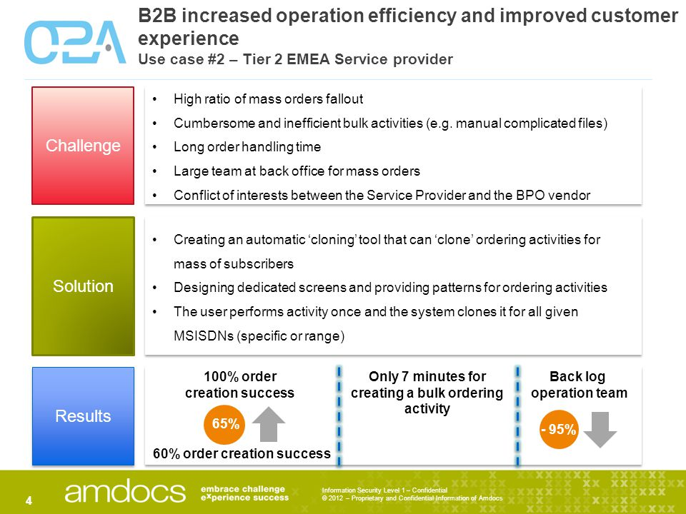 Information Security Level 1 – Confidential © 2012 – Proprietary and Confidential Information of Amdocs B2B increased operation efficiency and improved customer experience Use case #2 – Tier 2 EMEA Service provider 4 Challenge Solution Results High ratio of mass orders fallout Cumbersome and inefficient bulk activities (e.g.