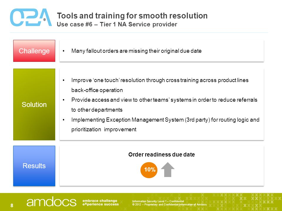 Information Security Level 1 – Confidential © 2012 – Proprietary and Confidential Information of Amdocs Tools and training for smooth resolution Use case #6 – Tier 1 NA Service provider 8 Challenge Solution Results Many fallout orders are missing their original due date Improve one touch resolution through cross training across product lines back-office operation Provide access and view to other teams systems in order to reduce referrals to other departments Implementing Exception Management System (3rd party) for routing logic and prioritization improvement Improve one touch resolution through cross training across product lines back-office operation Provide access and view to other teams systems in order to reduce referrals to other departments Implementing Exception Management System (3rd party) for routing logic and prioritization improvement Order readiness due date 10%