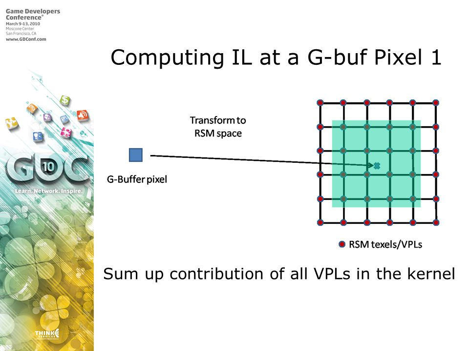 Computing IL at a G-buf Pixel 1 Sum up contribution of all VPLs in the kernel